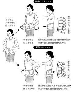 戸田メディカルエビデンス 伸展型コルセット 姿勢もよくする腰ベルト